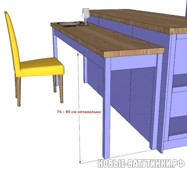 Ergonomika-kuhonnogo-prostranstva-v-kontekste-14-600x547.jpg