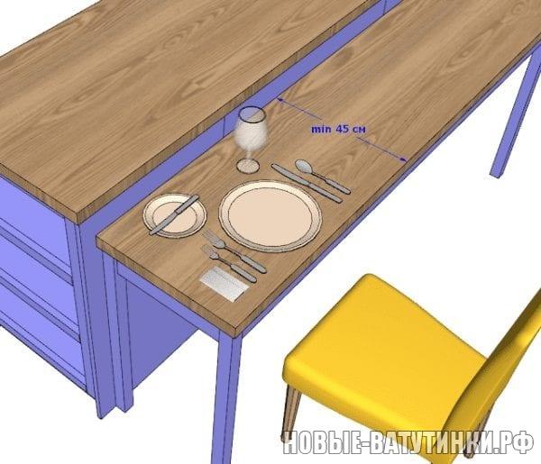 Ergonomika-kuhonnogo-prostranstva-v-kontekste-13-600x515.jpg
